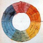 ゲーテの色彩学